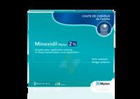 Minoxidil Mylan 2 %, Solution Pour Application Cutanée à BAR-SUR-SEINE